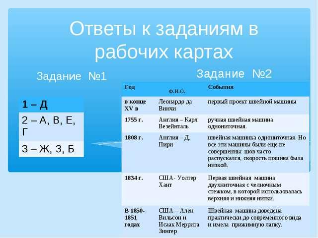 Ответы к заданиям в рабочих картах Задание №1 Задание №2 Год  Ф.И.О. Событи...