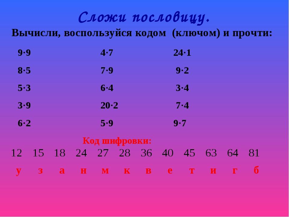 Сложи пословицу. Вычисли, воспользуйся кодом (ключом) и прочти: 9·9 4·7 24·1...
