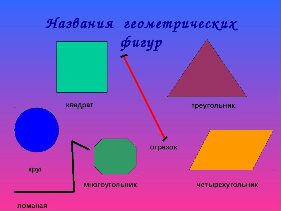 Названия геометрических фигур квадрат треугольник четырехугольник круг многоу...