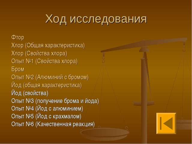 Ход исследования Фтор Хлор (Общая характеристика) Хлор (Свойства хлора) Опыт...