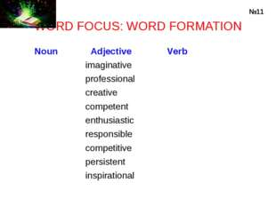 WORD FOCUS: WORD FORMATION №11 Noun	 Adjective 	 Verb 	imaginative 	 	profess