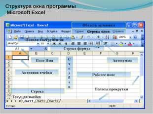 Структура окна программы Microsoft Excel Полосы прокрутки Текущая ячейка Обла