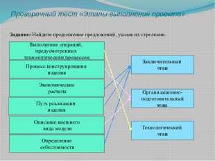 Проверочный тест «Этапы выполнения проекта» Выполнение операций, предусмотрен
