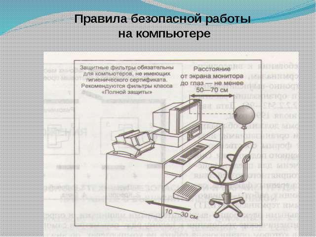 @ Белослудцева А.Г. Правила безопасной работы на компьютере
