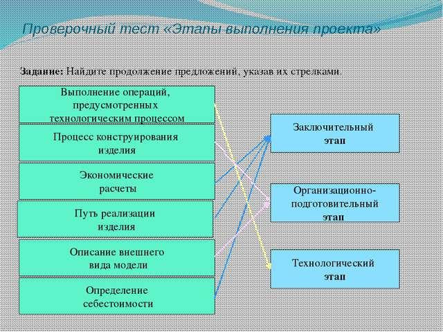 Проверочный тест «Этапы выполнения проекта» Выполнение операций, предусмотрен...