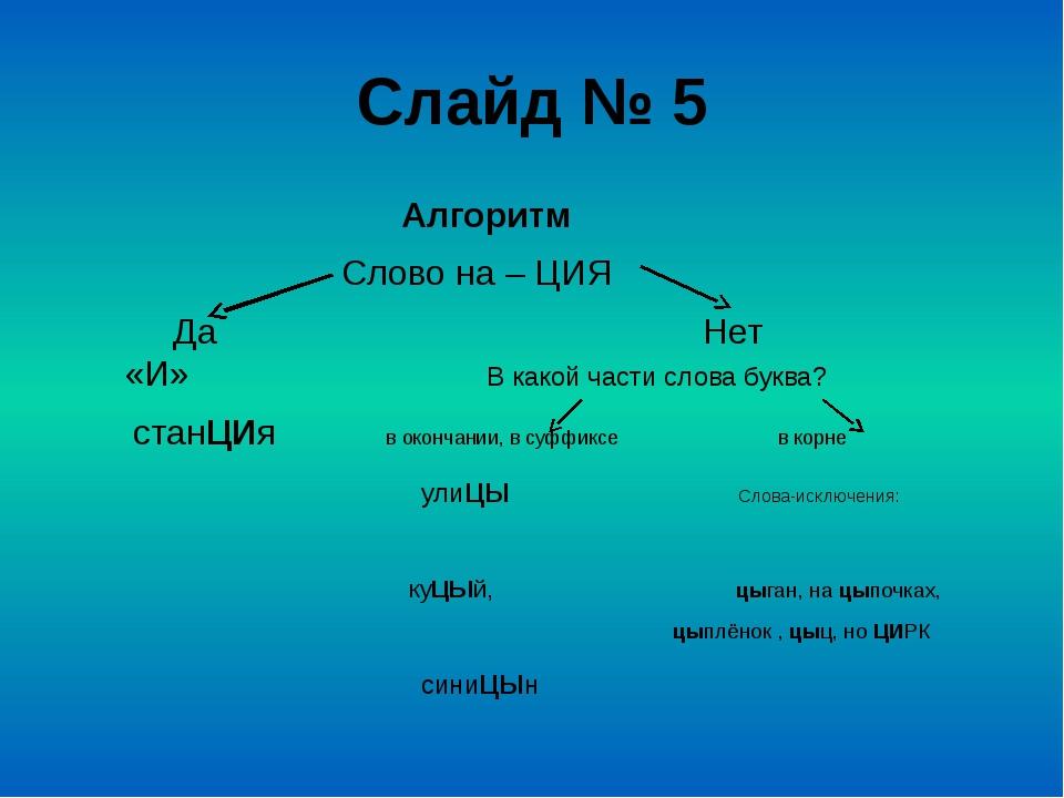 Слайд № 5 Алгоритм Слово на – ЦИЯ Да Нет «И» В какой части слова буква? станЦ...