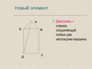 Новый элемент Диагональ – отрезок, соединяющий любые две несоседние вершины А