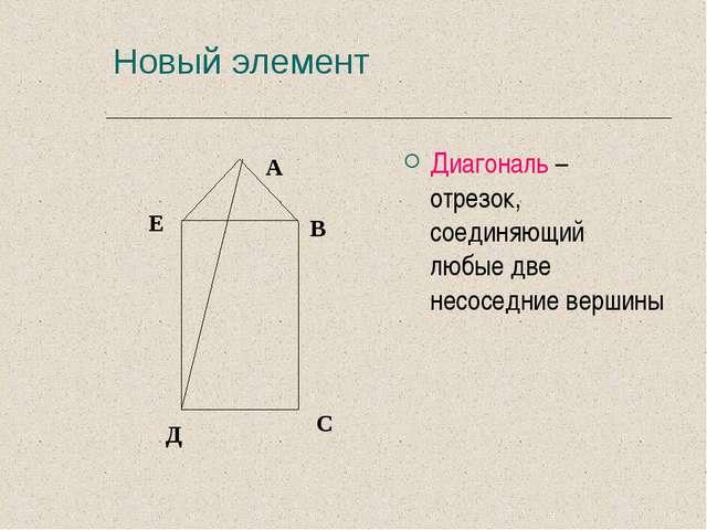 Новый элемент Диагональ – отрезок, соединяющий любые две несоседние вершины А...
