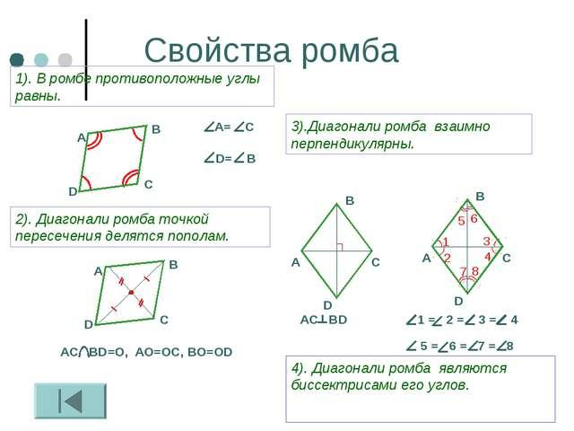 Свойства ромба 1). В ромбе противоположные углы равны. 2). Диагонали ромба то...