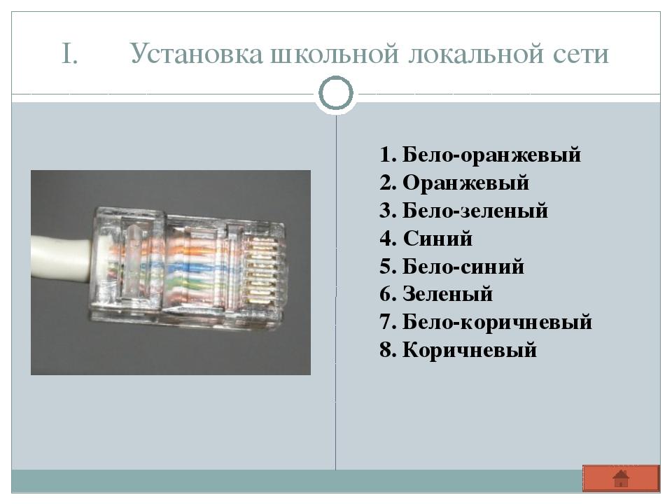 I. Установка школьной локальной сети 1. Бело-оранжевый 2. Оранжевый 3. Бело-...