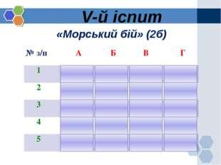 V-й іспит «Морський бій» (2б) № з/п А Б В Г 1 СН4 С2Н2 С3Н8 С2Н4 2 С2Н6 С3Н6