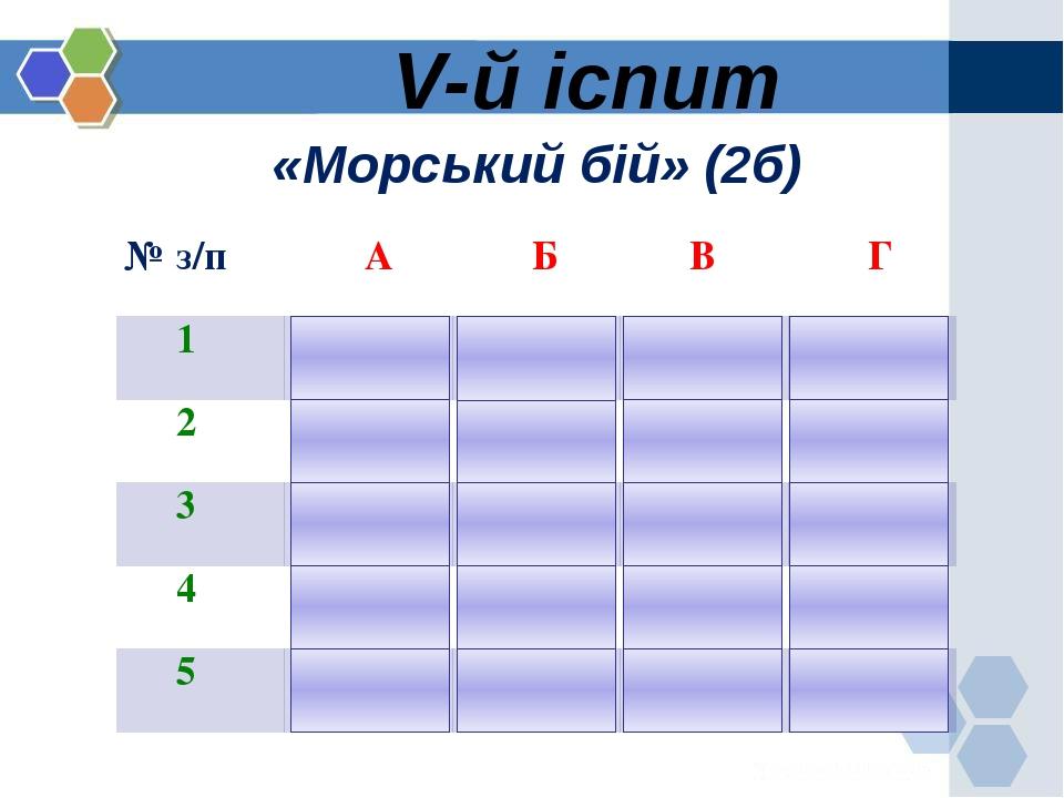 V-й іспит «Морський бій» (2б) № з/п А Б В Г 1 СН4 С2Н2 С3Н8 С2Н4 2 С2Н6 С3Н6...