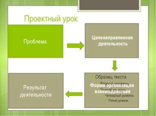 Проектный урок Проблема Целенаправленная деятельность Форма организации взаим