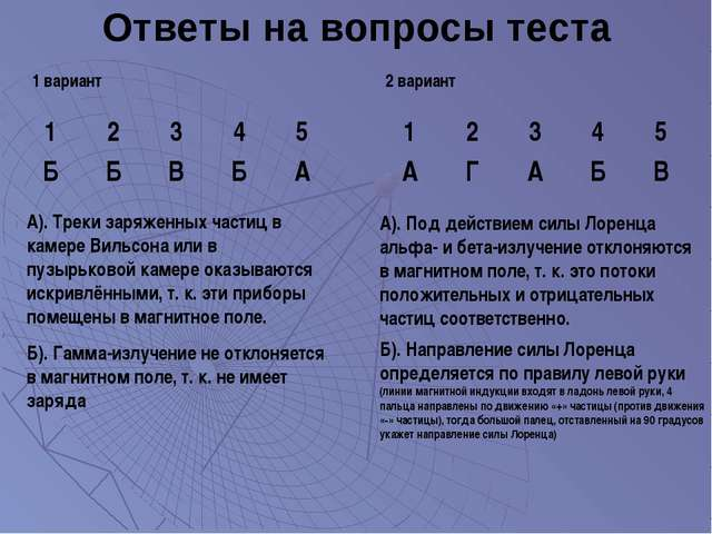 Ответы на вопросы теста 1 вариант 2 вариант А). Треки заряженных частиц в кам...
