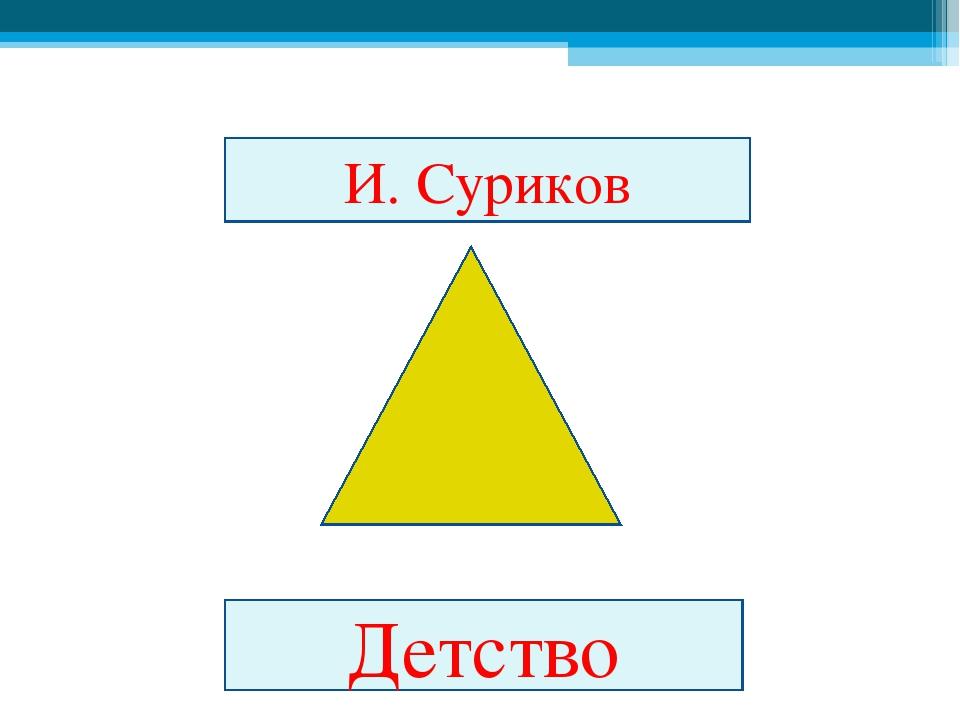 И. Суриков Детство