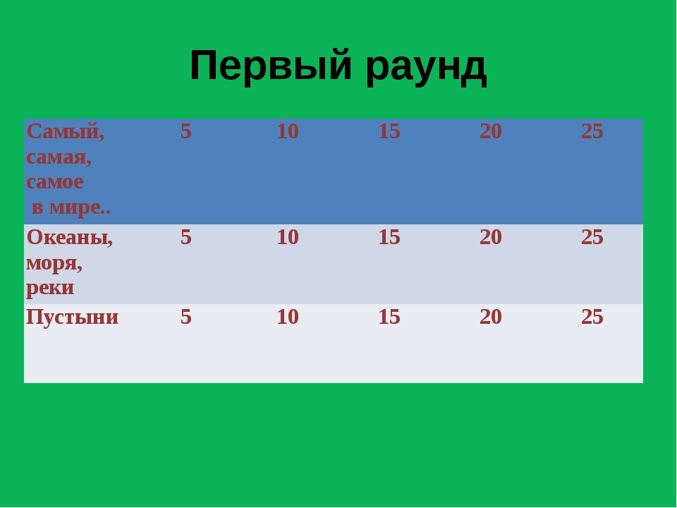 Литературная география. Владимир Иванович Даль определил это так: равноденник...