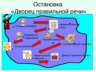 Остановка «Дворец правильной речи» Площадь разрядов Перекрёсток Орфограмм Ука