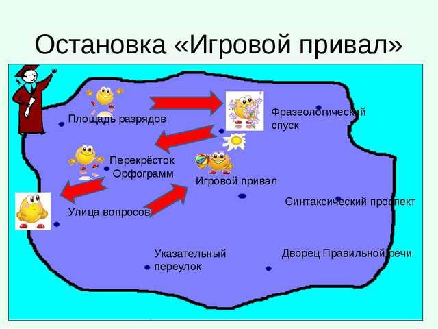 Остановка «Игровой привал» Площадь разрядов Перекрёсток Орфограмм Указательны...