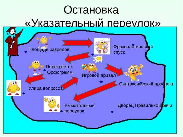 Остановка «Указательный переулок» Площадь разрядов Перекрёсток Орфограмм Указ...