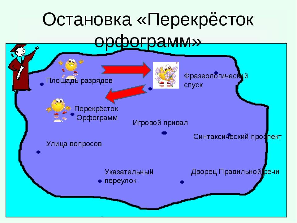 Площадь разрядов Перекрёсток Орфограмм Указательный переулок Улица вопросов Д...