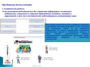 Рубрики Интернет-урока:(объяснение по каждой рубрике) 5. Тематические раздел