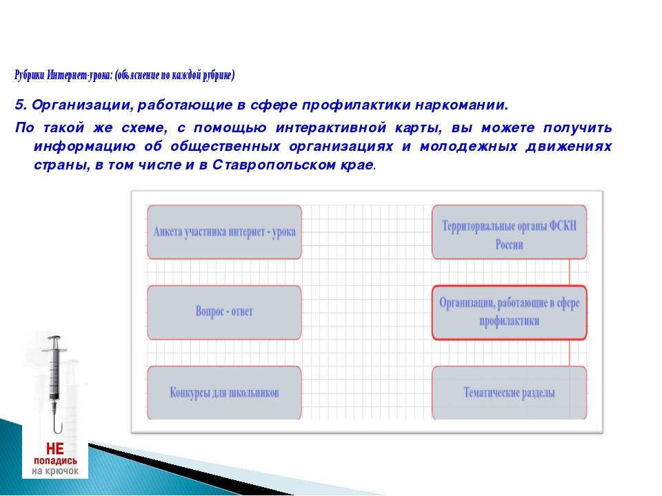 Рубрики Интернет-урока:(объяснение по каждой рубрике) 5. Организации, работ...