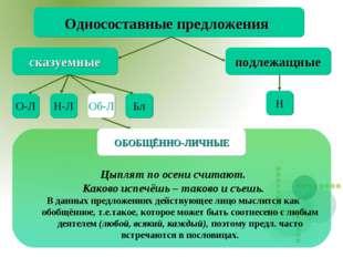 Об-Л Односоставные предложения сказуемные подлежащные Н О-Л Н-Л Бл Цыплят по