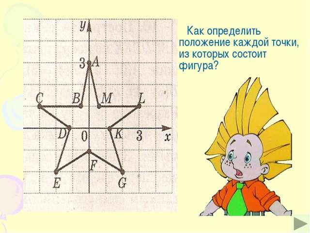 Как определить положение каждой точки, из которых состоит фигура?