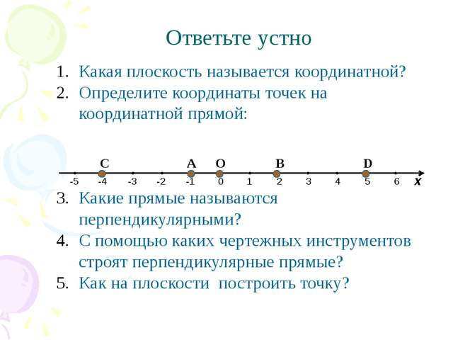 Какая плоскость называется координатной? Определите координаты точек на коорд...