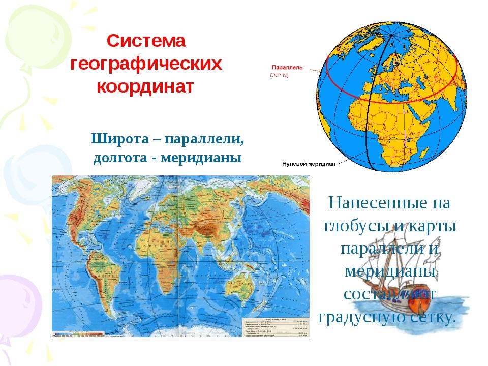 Широта – параллели, долгота - меридианы Система географических координат Нане...