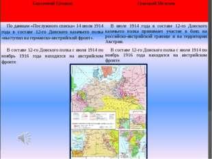 Харлампий Ермаков Григорий Мелехов По данным «Послужного списка» 14 июля 191