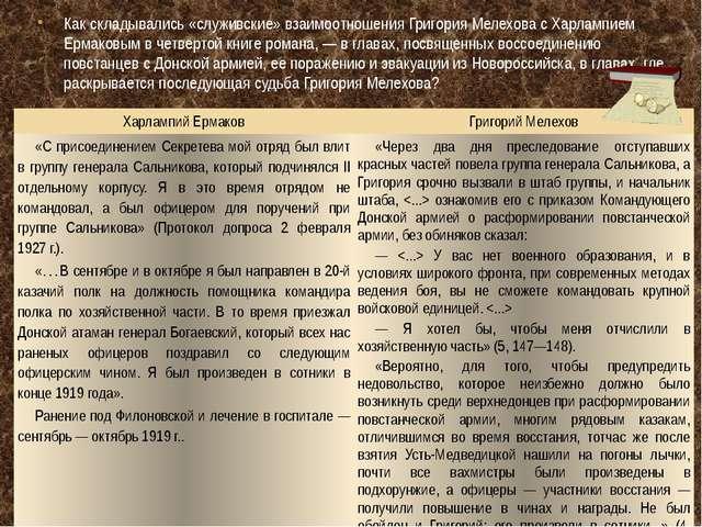 Как складывались «служивские» взаимоотношения Григория Мелехова с Харлампием...