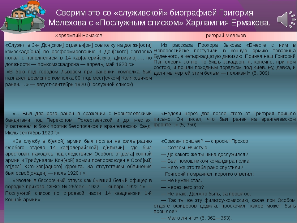 Сверим это со «служивской» биографией Григория Мелехова с «Послужным списком...
