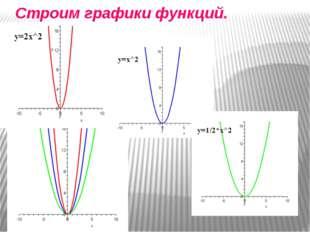 Строим графики функций.