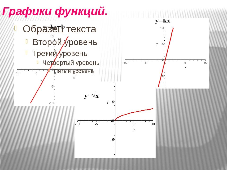 Графики функций.