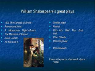 William Shakespeare's great plays Twelfth Night Hamlet 1603	All's Well That E