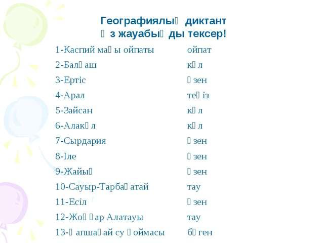 Географиялық диктант Өз жауабыңды тексер! 1-Каспий маңы ойпатыойпат 2-Балқаш...