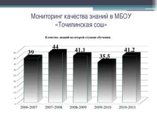 Мониторинг качества знаний в МБОУ «Точилинская сош»