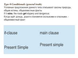 Type 0 Conditionals (general truth) Условные предложения данного типа описыва