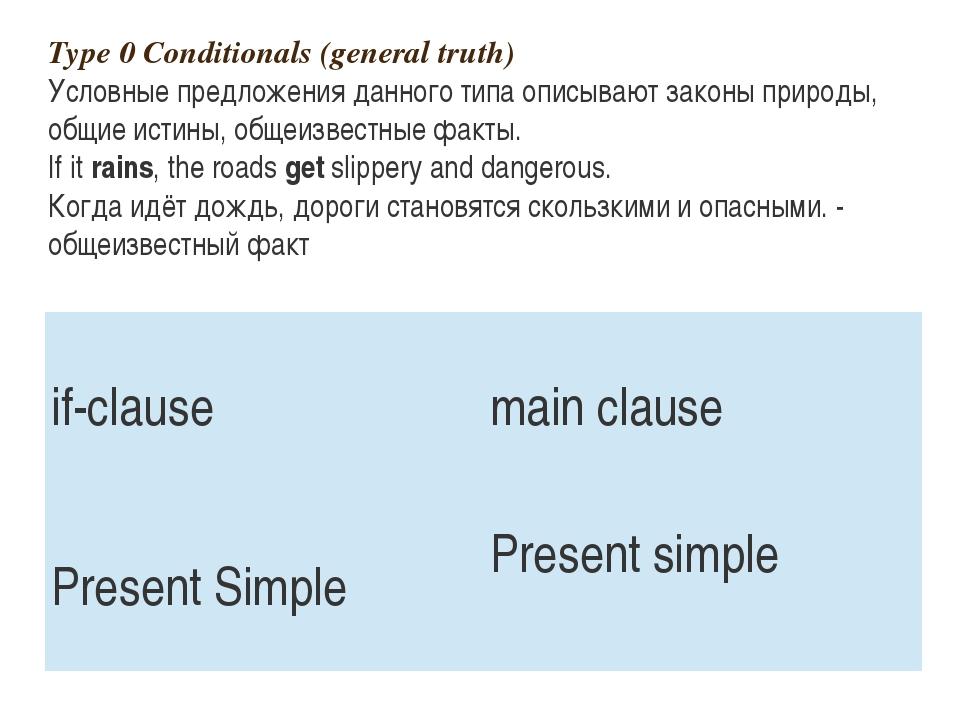 Type 0 Conditionals (general truth) Условные предложения данного типа описыва...