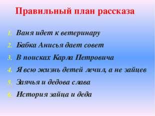 Ваня идет к ветеринару Бабка Анисья дает совет В поисках Карла Петровича Я вс