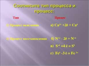 Тип Процес 1) Процесс окисления а) Ca2+ +2ē = Ca0 2) Процесс восстановления