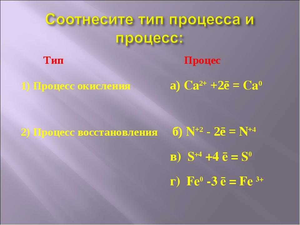 Тип Процес 1) Процесс окисления а) Ca2+ +2ē = Ca0 2) Процесс восстановления...
