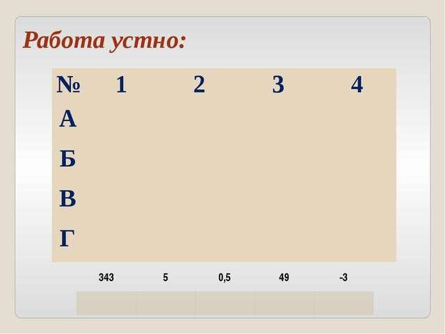 Работа устно: Н Е П Р Е № 1 2 3 4 А Б В Г 343 5 0,5 49 -3