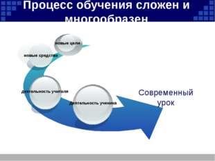 Процесс обучения сложен и многообразен Современный урок Деятельность ученика