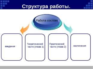 Структура работы. Работа состоит введения Теоретической части (глава 1) Практ