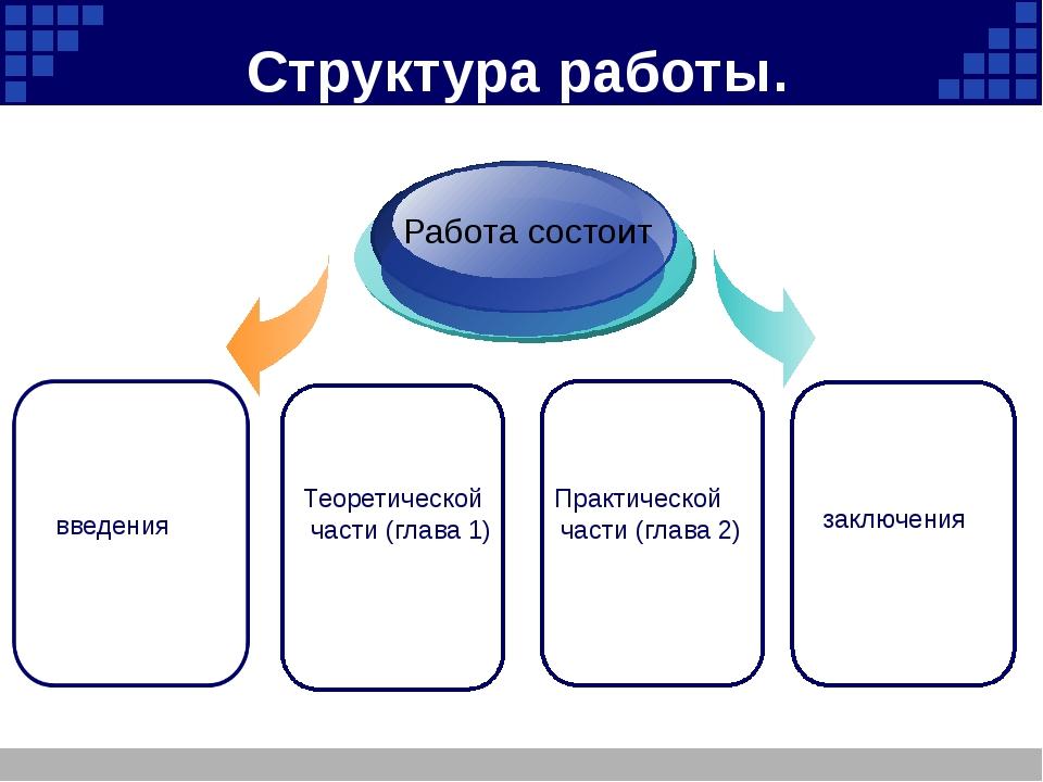 Дипломная работа с презентацией Работа состоит введения Теоретической части глава 1 Практ