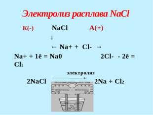 К(-) CuCl2А(+) ↓ ← Cu2+ + 2Cl- → Cu2+ + 2ē = Cu 0 2Cl- - 2ē = Cl2 CuCl2