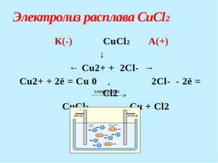 Электролиз расплава NaOH К(-) NaOHА(+)  ↓ ← Na+ + OH- → Na+ + 1ē = Na