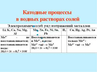 Процесс на аноде В растворах процесс на аноде зависит от материала анода и от